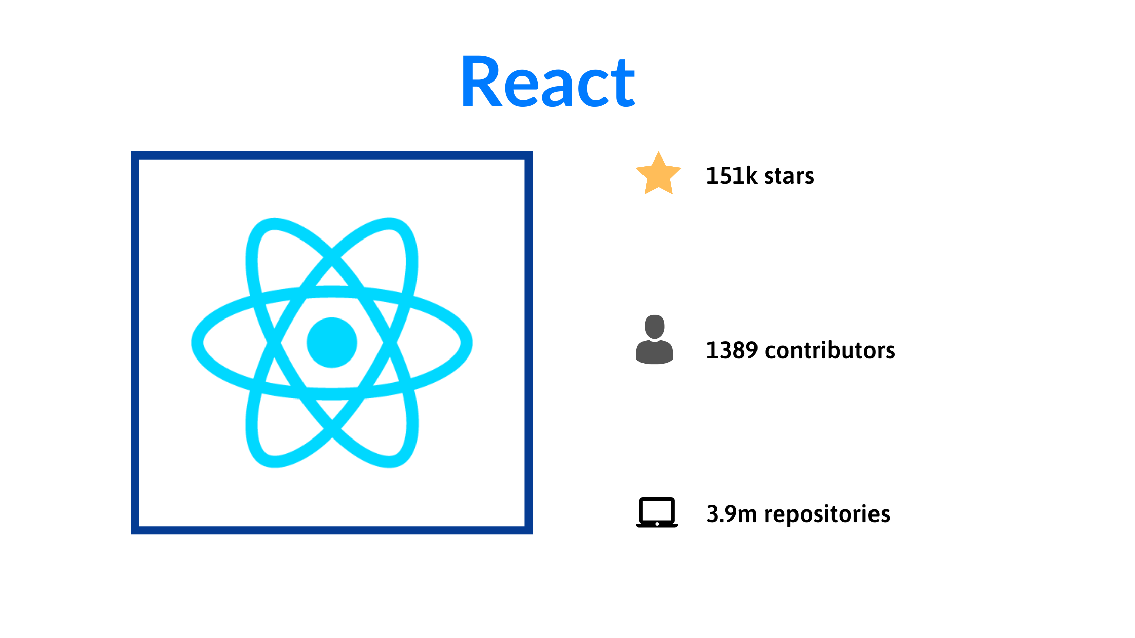 react-a-javascript-library-fobuilding-user-interfaces