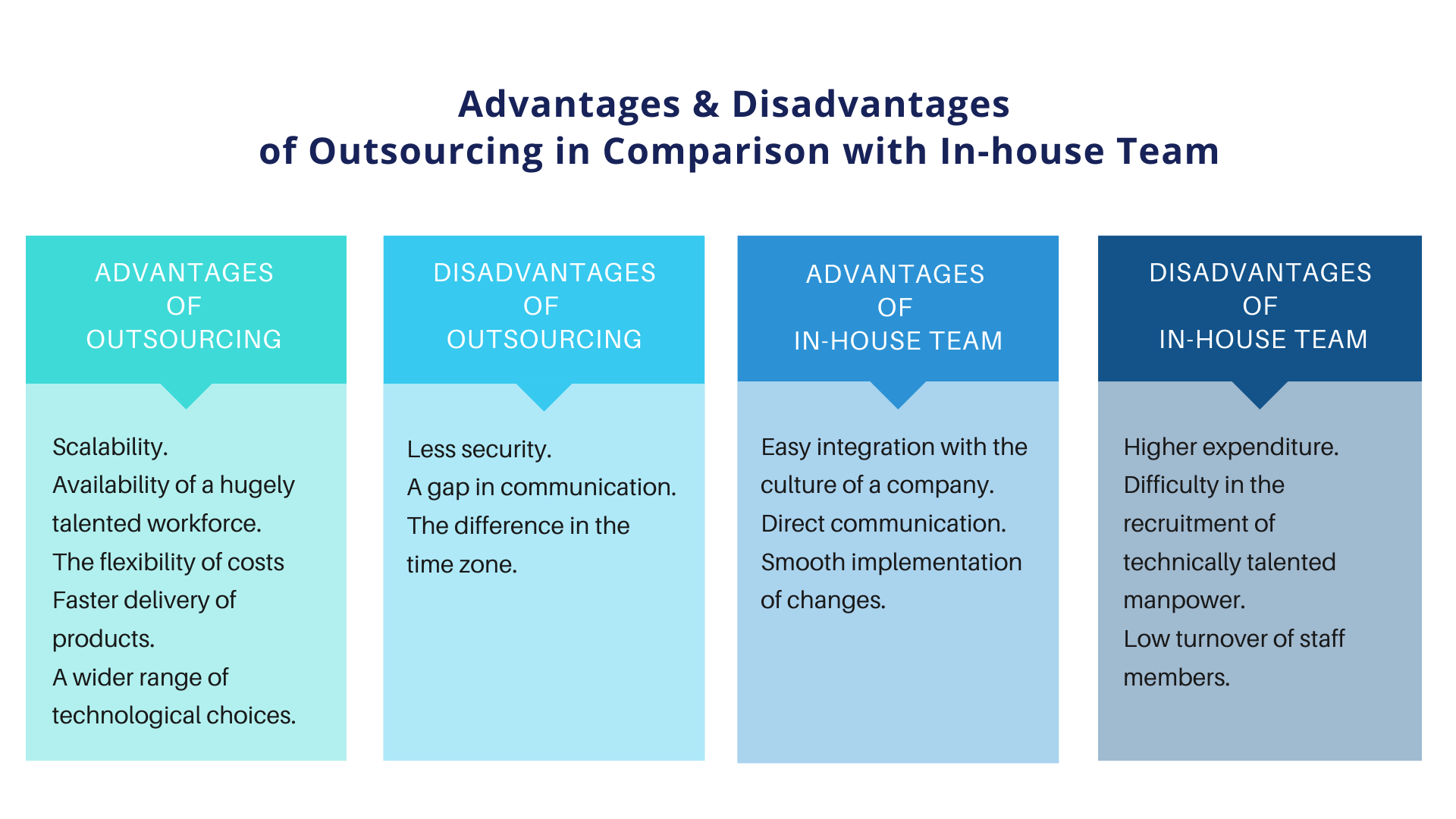 icts-advantages-and-disadvantages-of-outsourcing-in-comparison-with-in-house-team