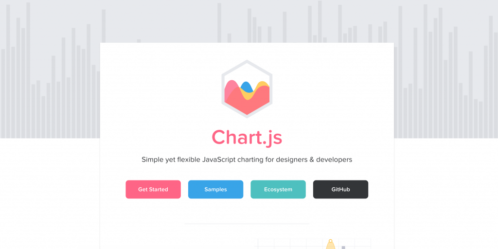 Chart.js captured by ICTS